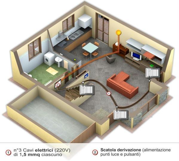 Schema Elettrico Per 4 Punti Luce : Come è fatto un impianto elettrico domotico
